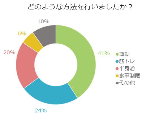 q005_graph2