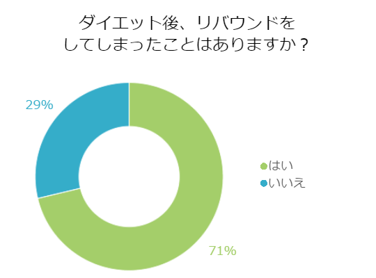 q006_graph2