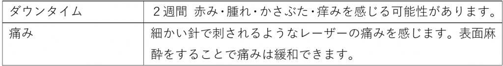 パールフラクショナルレーザーの表