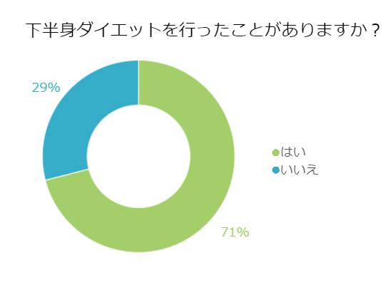 q005_graph