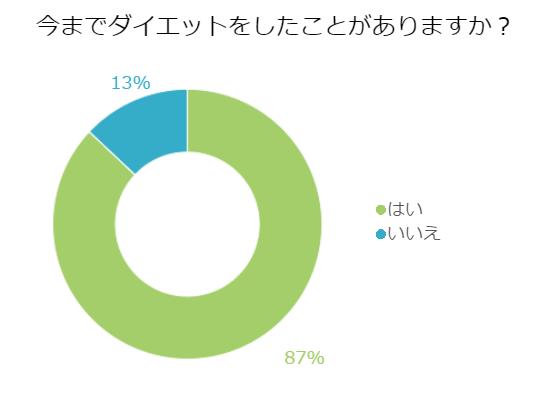 q006_graph