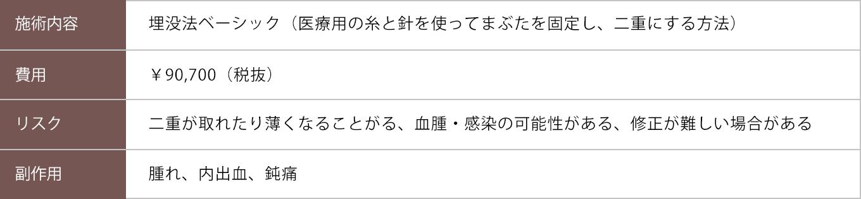 埋没法ベーシック【症例No.217】