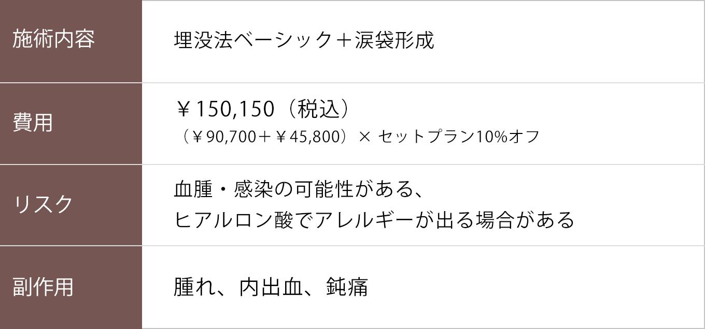 埋没法ベーシック+涙袋形成【症例No.754】
