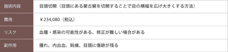 目頭切開【症例No.781】