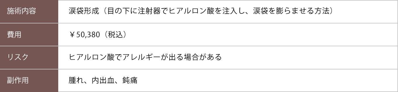 涙袋形成【症例No.761】
