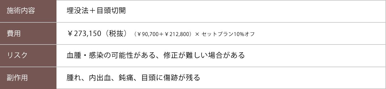 埋没法+目頭切開【症例No.730】