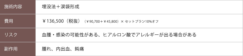 埋没法+涙袋形成【症例No.754】