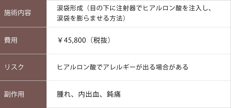 涙袋形成【症例No.766】