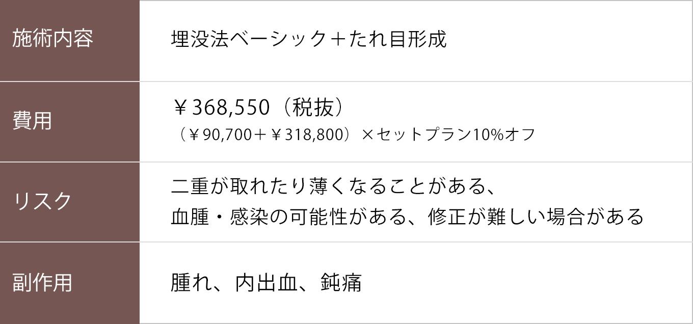 埋没法ベーシック+たれ目形成【症例No.743】