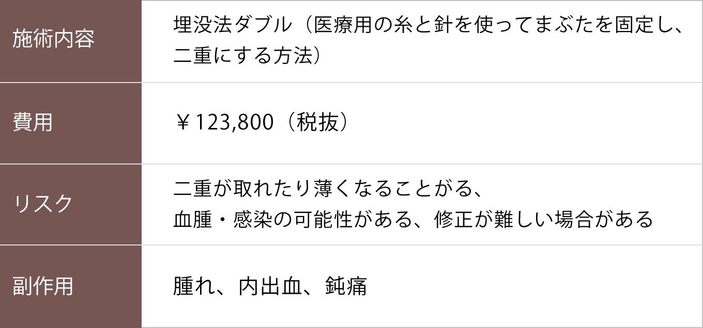 埋没法ダブル【症例No.839】