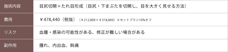 目尻切開+たれ目形成【症例No.799】
