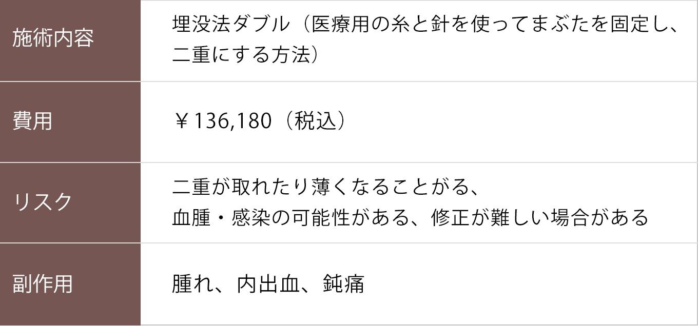 埋没法ダブル【症例No.825】