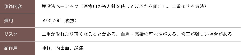 埋没法ベーシック【症例No.235】