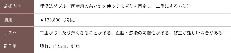 埋没法ダブル【症例No.821】