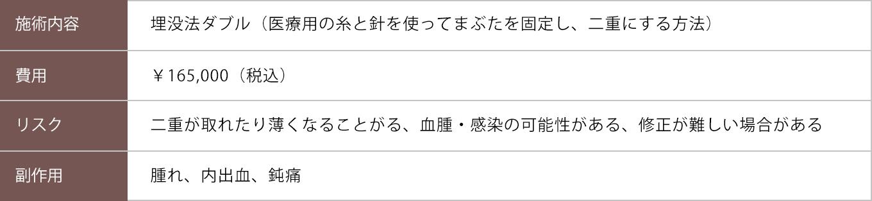 埋没法ダブル【症例No.836】