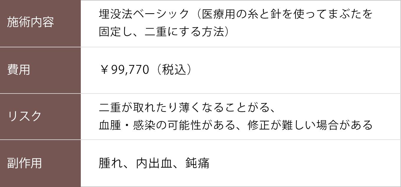 埋没法ベーシック【症例No.824】