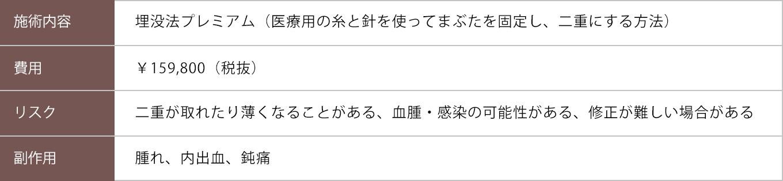 埋没法プレミアム【症例No.844】