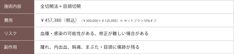 全切開+目頭切開【症例No.845】